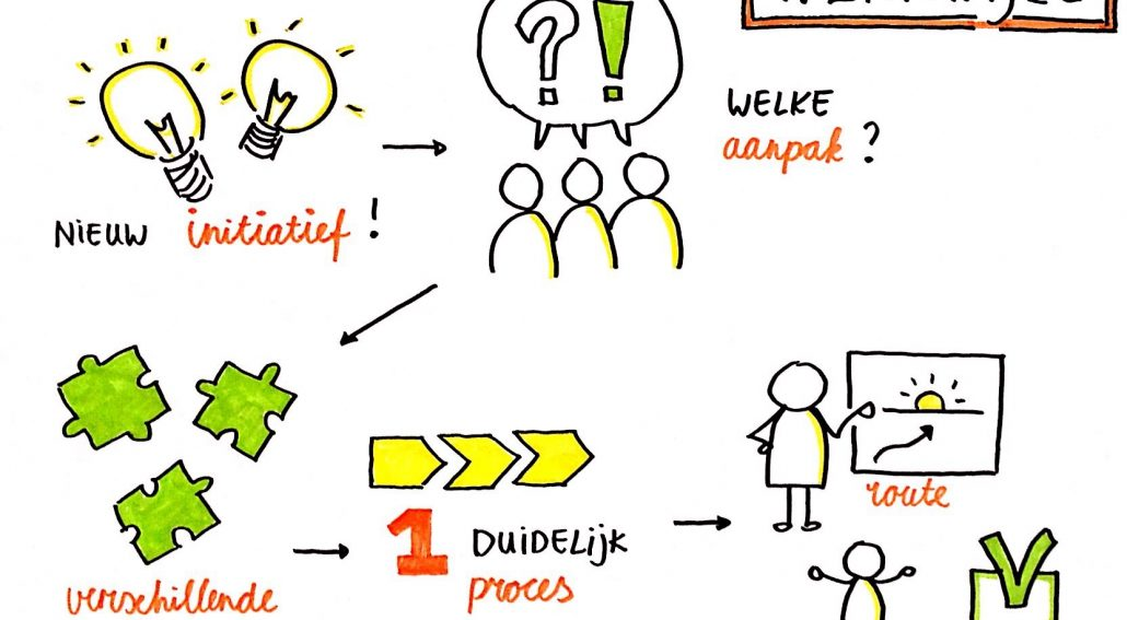 iedere_organisatie_heeft_facilitator_nodig